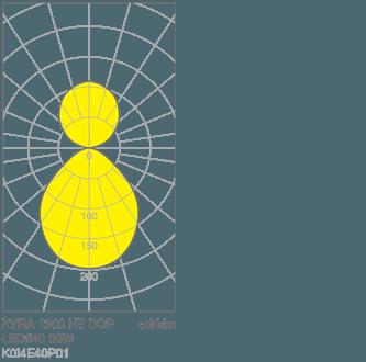 kyra_led_luminaire_directindirect